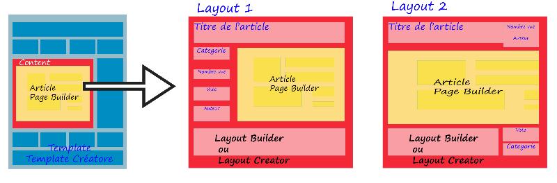 LayoutBuilder.png